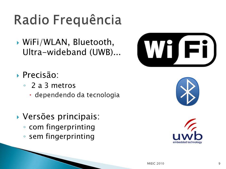  Com fingerprinting 1.Fase offline – mapeamento da difusão da tecnologia usada no edifício (criação do radio map).