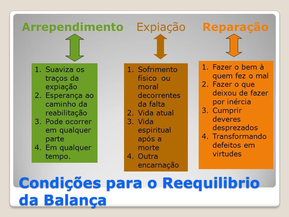 Condições para o Reequilibrio da Balança Arrependimento Expiação Reparação 1.Suaviza os traços da expiação 2.Esperança ao caminho da reabilitação 3.Po