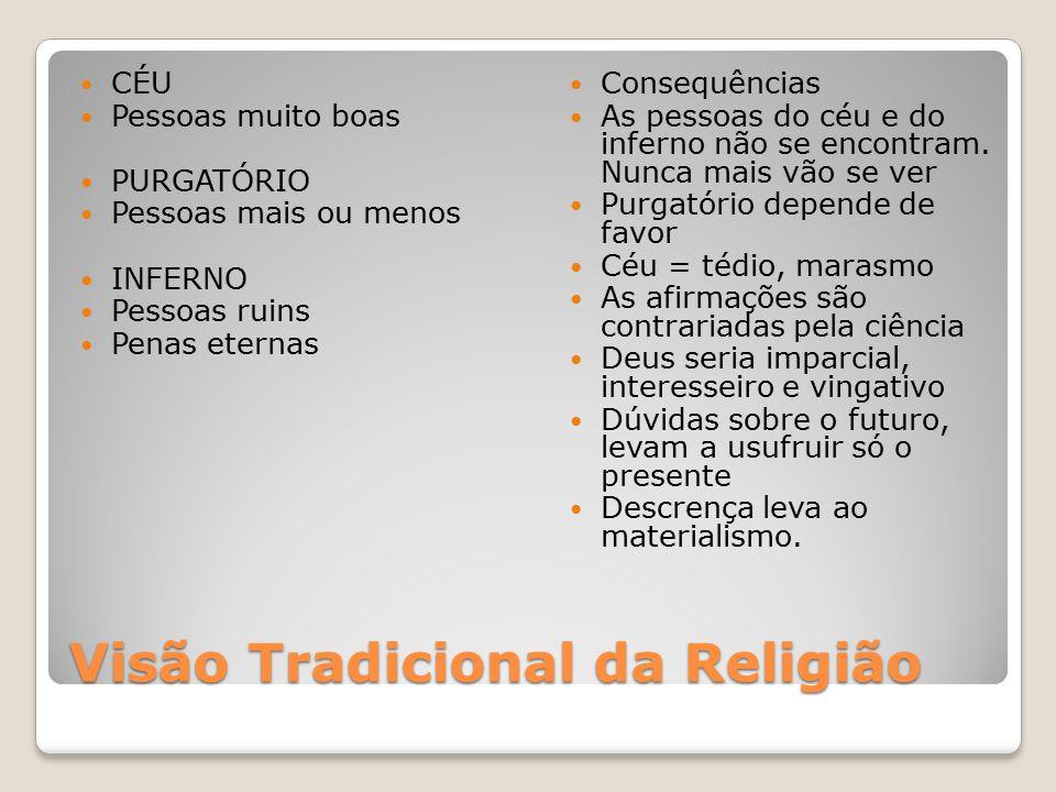 Visão Tradicional da Religião CÉU Pessoas muito boas PURGATÓRIO Pessoas mais ou menos INFERNO Pessoas ruins Penas eternas Consequências As pessoas do