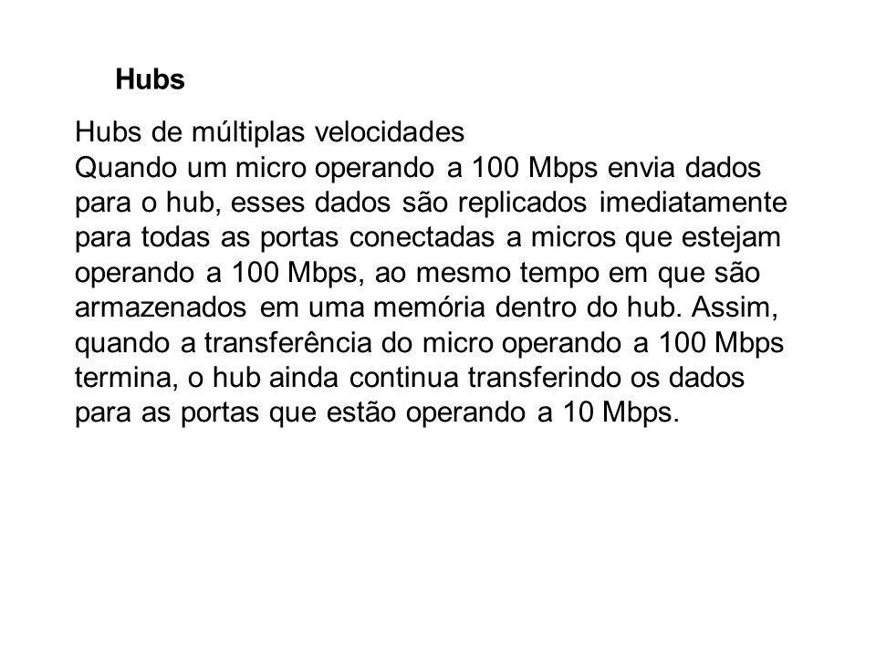 Hubs Hubs de múltiplas velocidades Quando um micro operando a 100 Mbps envia dados para o hub, esses dados são replicados imediatamente para todas as