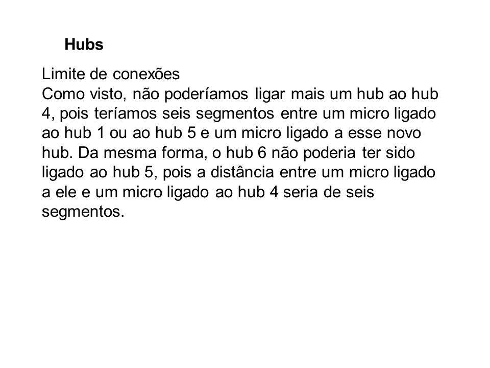 Hubs Limite de conexões Como visto, não poderíamos ligar mais um hub ao hub 4, pois teríamos seis segmentos entre um micro ligado ao hub 1 ou ao hub 5