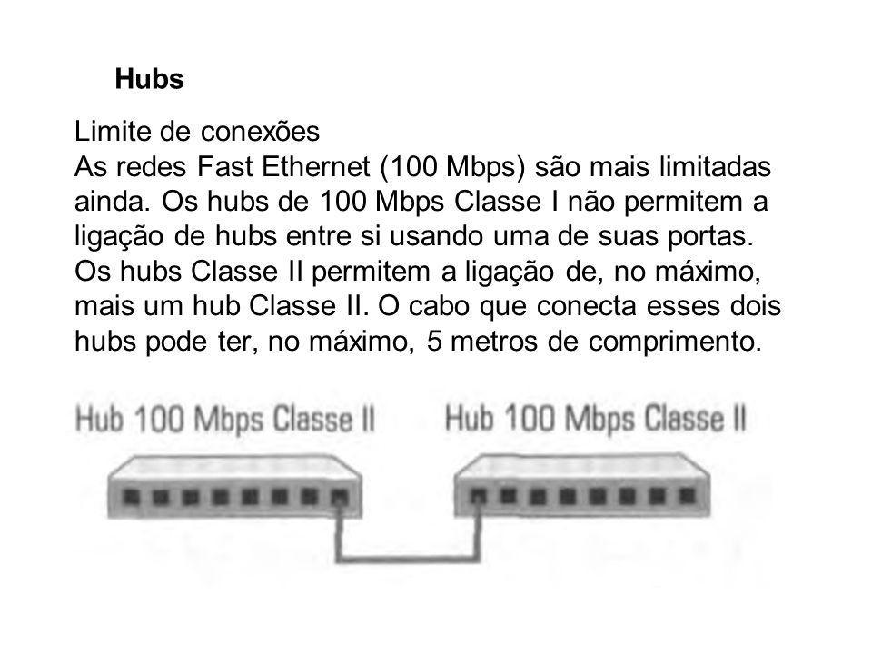 Hubs Limite de conexões As redes Fast Ethernet (100 Mbps) são mais limitadas ainda. Os hubs de 100 Mbps Classe I não permitem a ligação de hubs entre