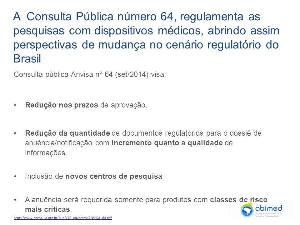 A Consulta Pública número 64, regulamenta as pesquisas com dispositivos médicos, abrindo assim perspectivas de mudança no cenário regulatório do Brasil Consulta pública Anvisa n° 64 (set/2014) visa: Redução nos prazos de aprovação.
