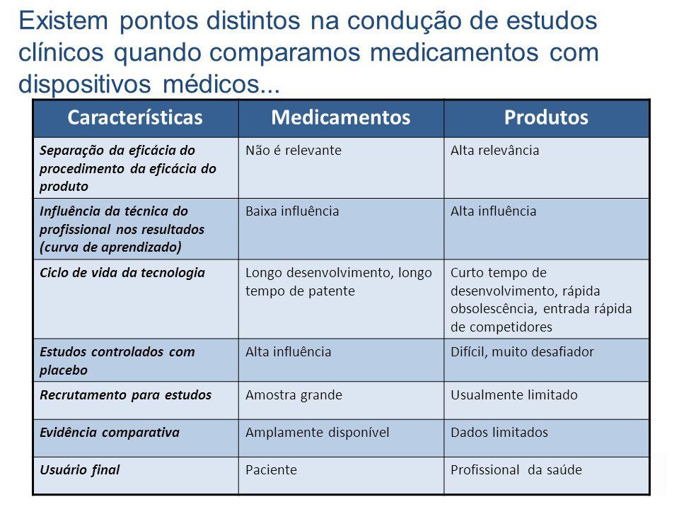 Existem pontos distintos na condução de estudos clínicos quando comparamos medicamentos com dispositivos médicos...
