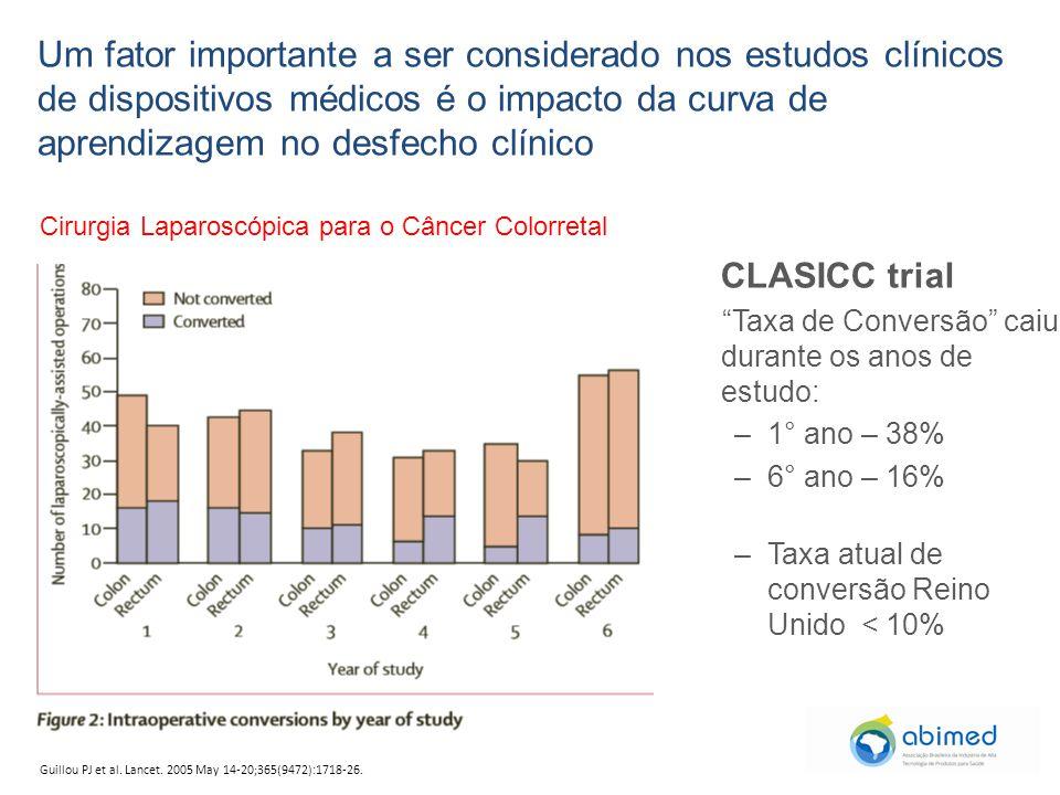 Sendo assim, existem grandes desafios na ATS de dispositivos médicos para saúde Para produtos de classe III e IV deve-se priorizar estudos de > confiabilidade, como Revisão Sistemática e Ensaio Clínico Randomizado de alta qualidade e estudos controlados bem desenhados.