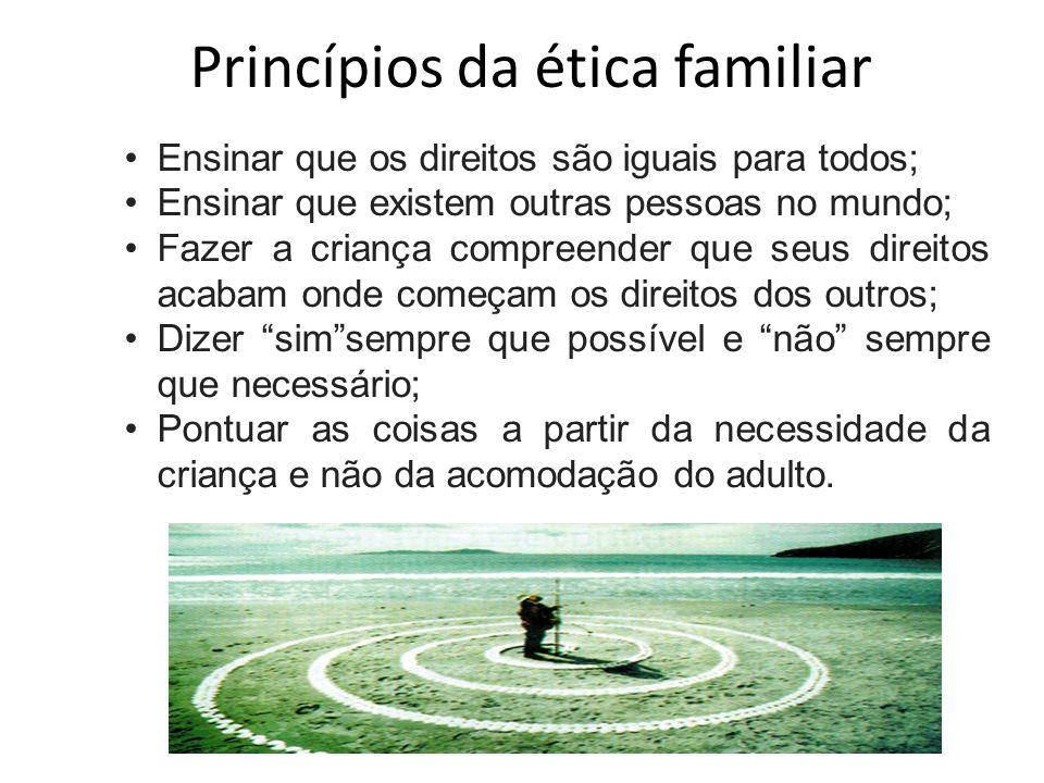 Princípios da ética familiar Ensinar que os direitos são iguais para todos; Ensinar que existem outras pessoas no mundo; Fazer a criança compreender q