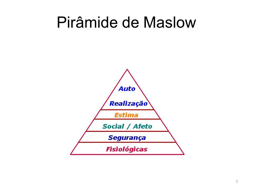 5 Pirâmide de Maslow