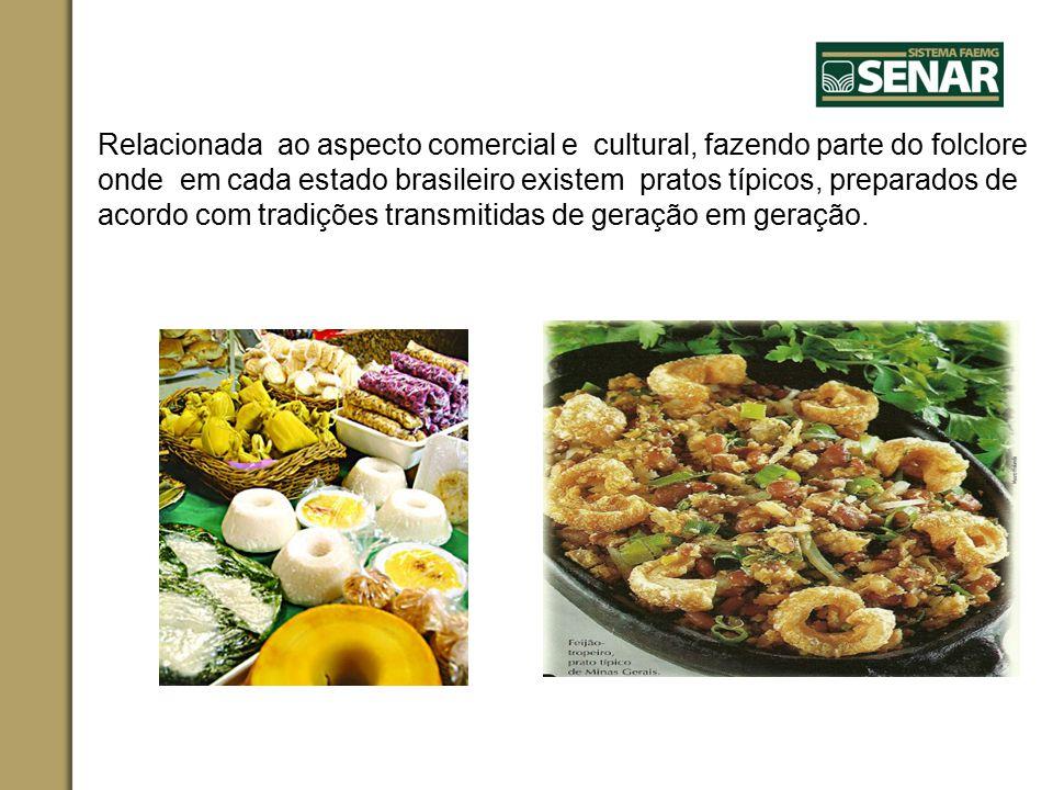 Relacionada ao aspecto comercial e cultural, fazendo parte do folclore onde em cada estado brasileiro existem pratos típicos, preparados de acordo com