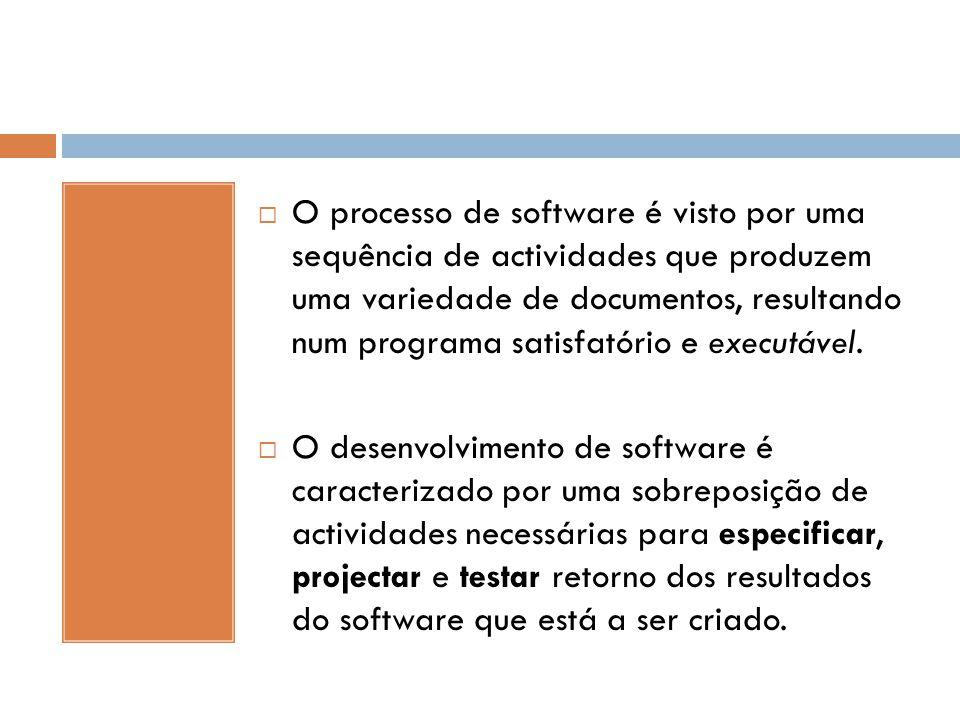  O processo de software é visto por uma sequência de actividades que produzem uma variedade de documentos, resultando num programa satisfatório e exe