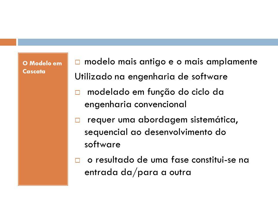 O Modelo em Cascata  modelo mais antigo e o mais amplamente Utilizado na engenharia de software  modelado em função do ciclo da engenharia convencio
