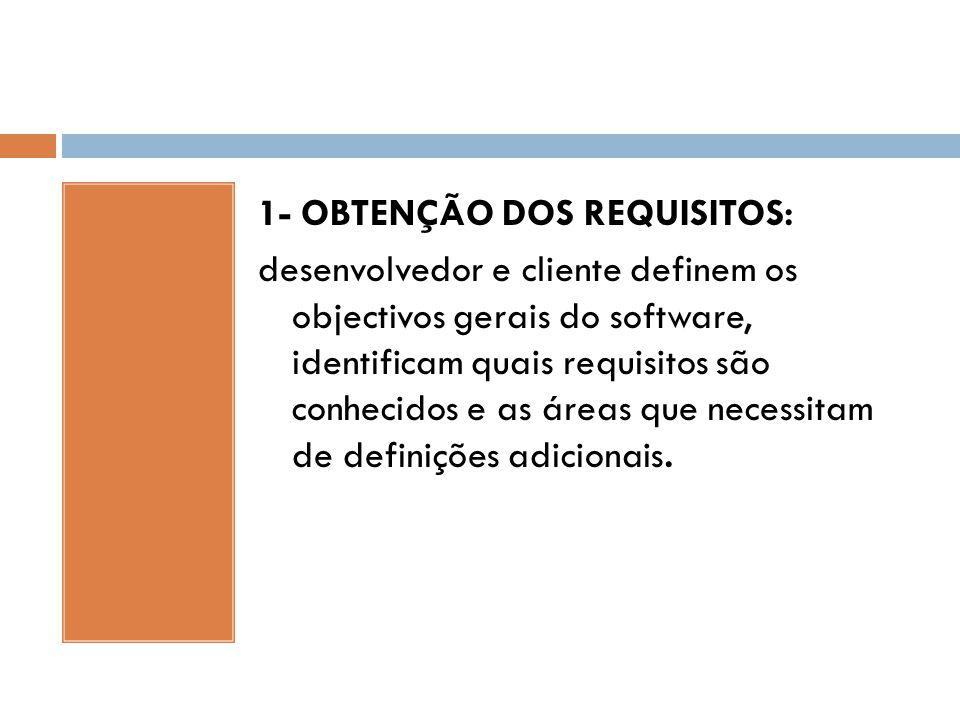 1- OBTENÇÃO DOS REQUISITOS: desenvolvedor e cliente definem os objectivos gerais do software, identificam quais requisitos são conhecidos e as áreas q