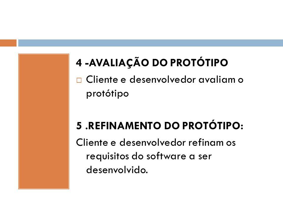 4 -AVALIAÇÃO DO PROTÓTIPO  Cliente e desenvolvedor avaliam o protótipo 5.REFINAMENTO DO PROTÓTIPO: Cliente e desenvolvedor refinam os requisitos do s