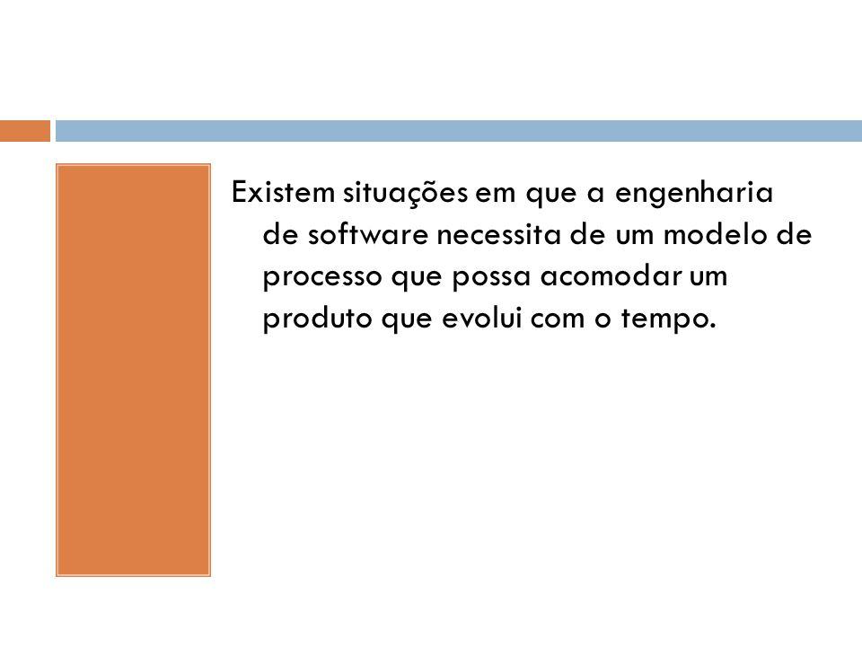 Existem situações em que a engenharia de software necessita de um modelo de processo que possa acomodar um produto que evolui com o tempo.