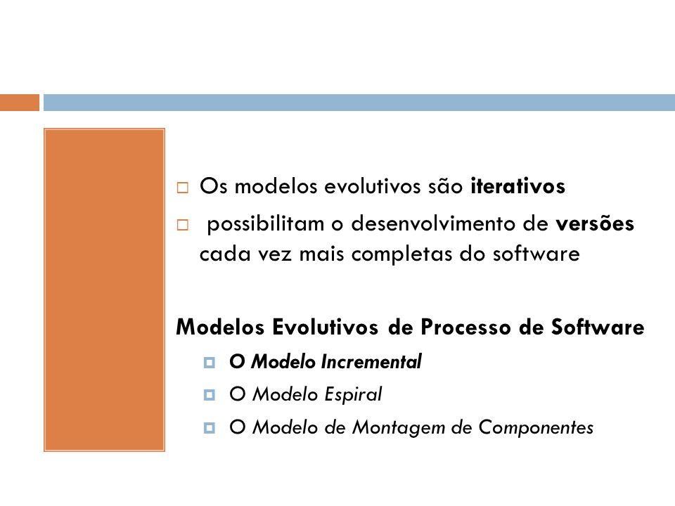 Os modelos evolutivos são iterativos  possibilitam o desenvolvimento de versões cada vez mais completas do software Modelos Evolutivos de Processo