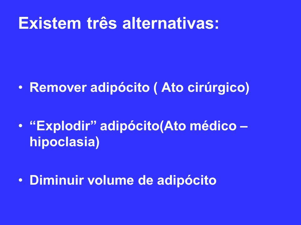 """Existem três alternativas: Remover adipócito ( Ato cirúrgico) """"Explodir"""" adipócito(Ato médico – hipoclasia) Diminuir volume de adipócito"""