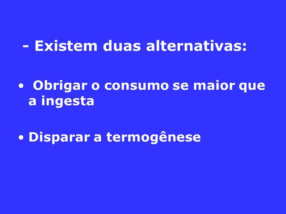 - Existem duas alternativas: Obrigar o consumo se maior que a ingesta Disparar a termogênese