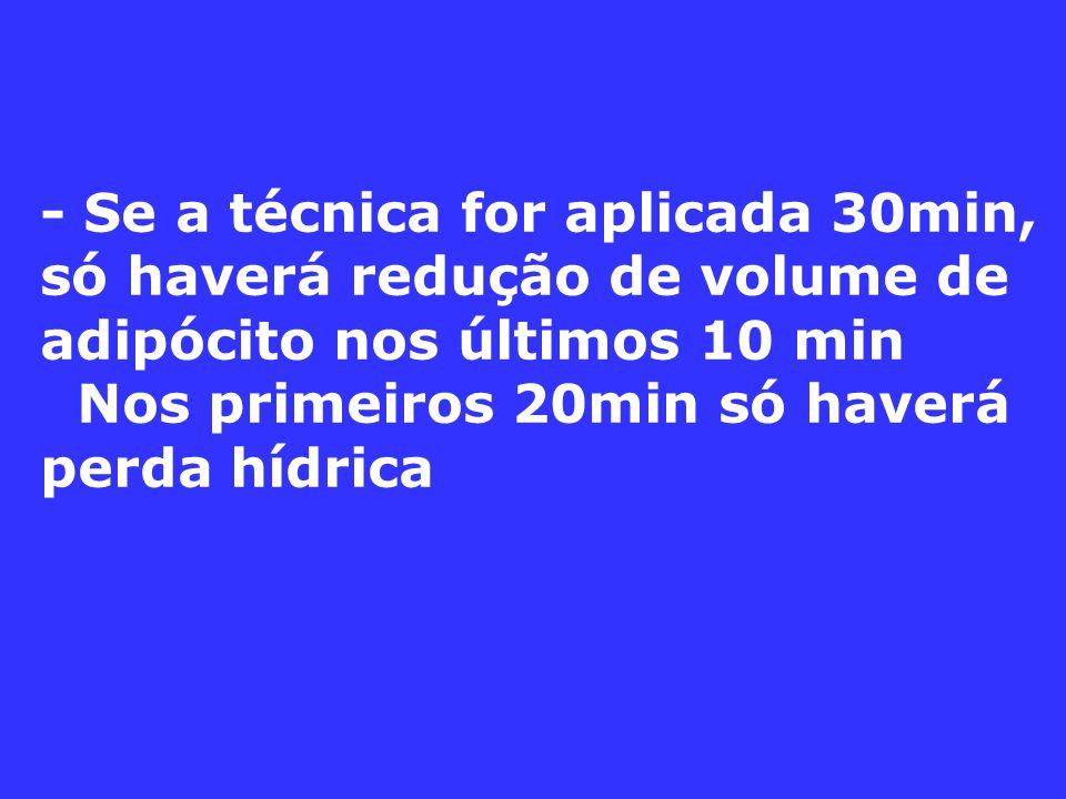 - Se a técnica for aplicada 30min, só haverá redução de volume de adipócito nos últimos 10 min Nos primeiros 20min só haverá perda hídrica