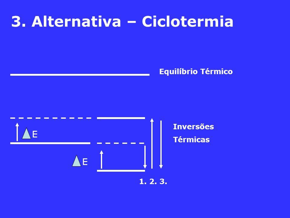 3. Alternativa – Ciclotermia Equilíbrio Térmico E E Inversões Térmicas 1. 2. 3.