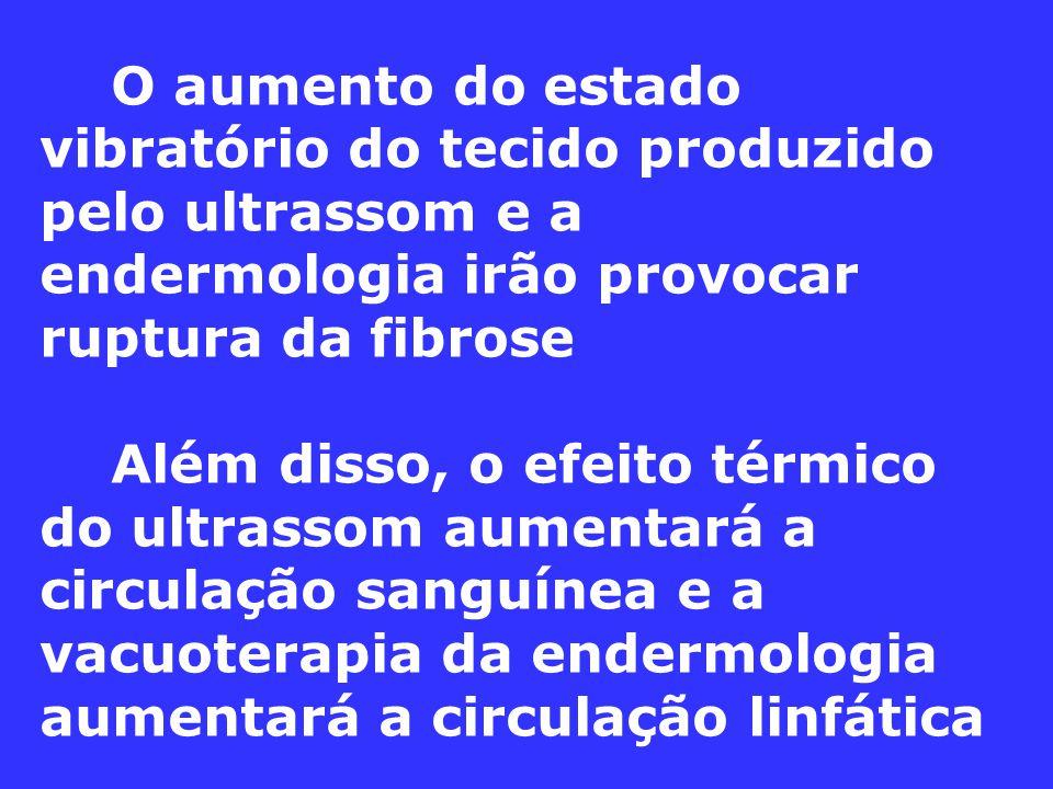 O aumento do estado vibratório do tecido produzido pelo ultrassom e a endermologia irão provocar ruptura da fibrose Além disso, o efeito térmico do ultrassom aumentará a circulação sanguínea e a vacuoterapia da endermologia aumentará a circulação linfática