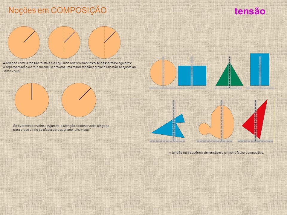 Noções em COMPOSIÇÃO A relação entre a tensão relativa e o equilíbrio relativo manifesta-se nas formas regulares: A representação do raio do círculo p