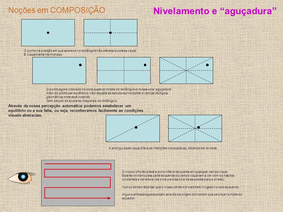 """Noções em COMPOSIÇÃO O ponto na posição em que aparece no rectângulo não oferece surpresa visual. É visualmente harmonioso. Nivelamento e """"aguçadura"""""""