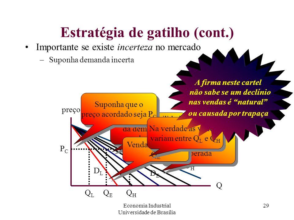 Economia Industrial Universidade de Brasília 29 Estratégia de gatilho (cont.) Importante se existe incerteza no mercado –Suponha demanda incerta preço