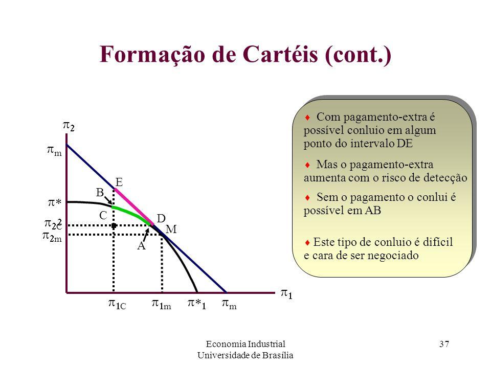 Economia Industrial Universidade de Brasília 37 Formação de Cartéis (cont.)     mm mm M mm mm CC CC C    Com pagame