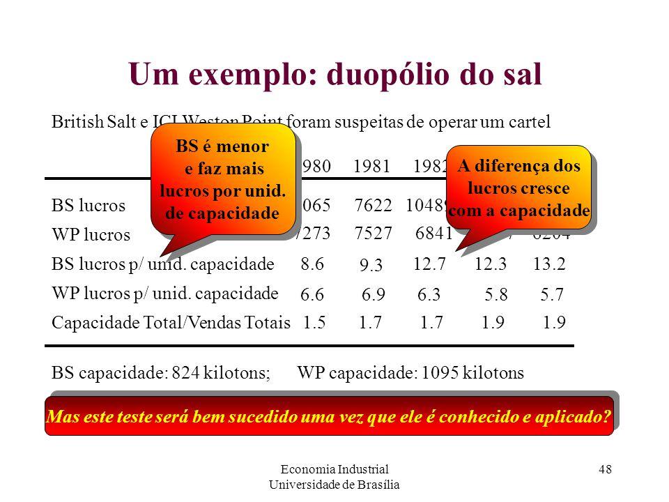 Economia Industrial Universidade de Brasília 48 Um exemplo: duopólio do sal British Salt e ICI Weston Point foram suspeitas de operar um cartel BS luc