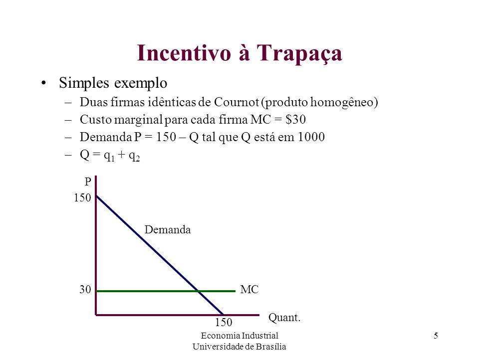 Economia Industrial Universidade de Brasília 5 Incentivo à Trapaça Simples exemplo –Duas firmas idênticas de Cournot (produto homogêneo) –Custo margin
