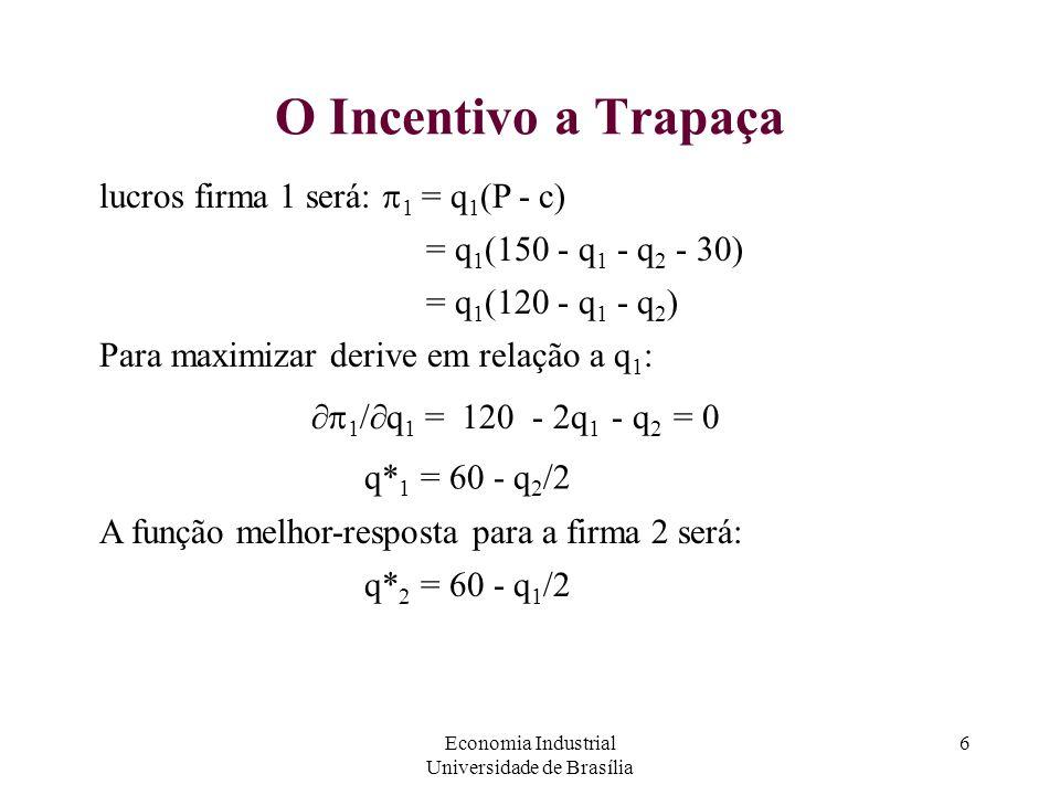 Economia Industrial Universidade de Brasília 6 O Incentivo a Trapaça lucros firma 1 será:  1 = q 1 (P - c) = q 1 (150 - q 1 - q 2 - 30) = q 1 (120 -