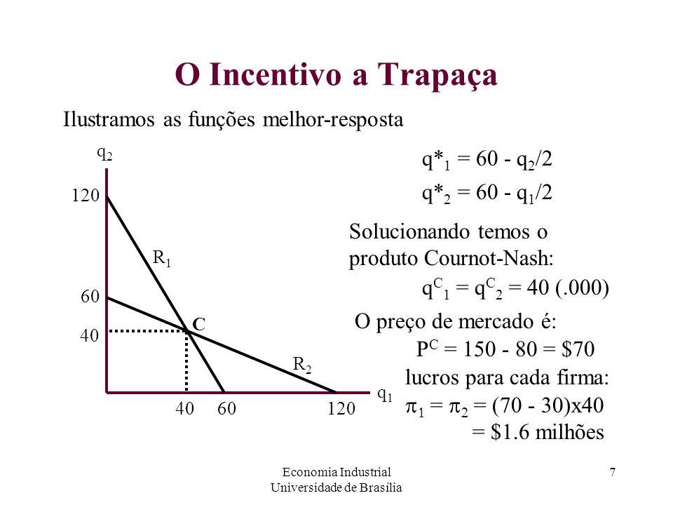 Economia Industrial Universidade de Brasília 7 O Incentivo a Trapaça Ilustramos as funções melhor-resposta q2q2 q1q1 q* 1 = 60 - q 2 /2 60 120 q* 2 =
