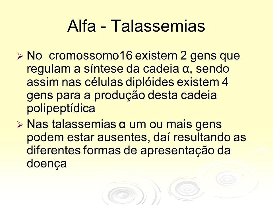 Alfa - Talassemias  No cromossomo16 existem 2 gens que regulam a síntese da cadeia α, sendo assim nas células diplóides existem 4 gens para a produção desta cadeia polipeptídica  Nas talassemias α um ou mais gens podem estar ausentes, daí resultando as diferentes formas de apresentação da doença