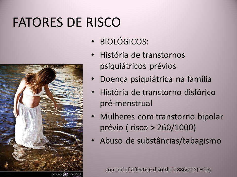 FATORES DE RISCO BIOLÓGICOS: História de transtornos psiquiátricos prévios Doença psiquiátrica na família História de transtorno disfórico pré-menstru