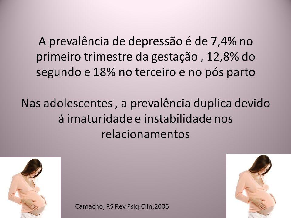 A prevalência de depressão é de 7,4% no primeiro trimestre da gestação, 12,8% do segundo e 18% no terceiro e no pós parto Nas adolescentes, a prevalên