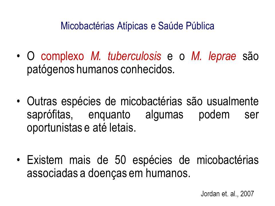 Micobactérias Atípicas e Saúde Pública Surtos de infecção hospitalar por M.