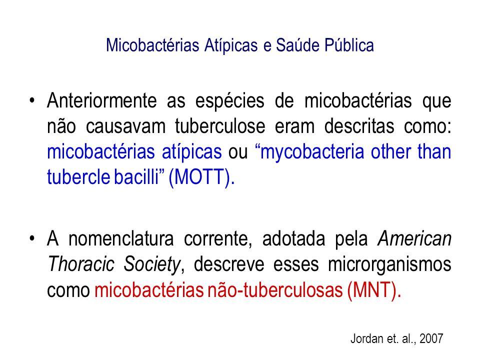 Micobactérias Atípicas e Saúde Pública MNT estão associadas a determinados ambientes (água, solo) e têm emergido como uma das principais causas de infecções respiratórias oportunistas.