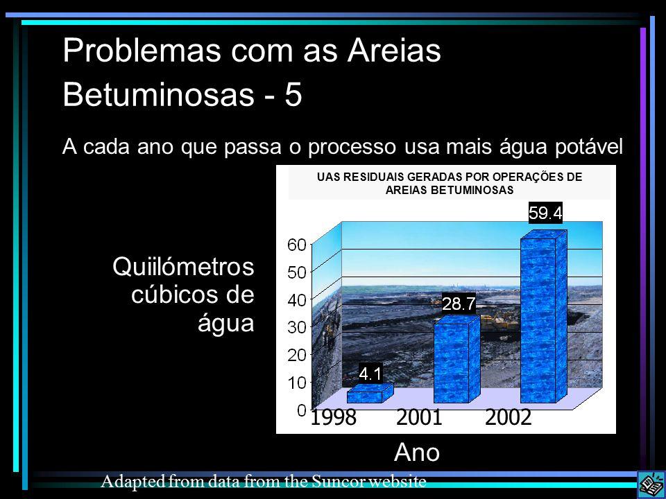 Problemas com as Areias Betuminosas - 5 A cada ano que passa o processo usa mais água potável Adapted from data from the Suncor website 200219982001 Quiilómetros cúbicos de água Ano UAS RESIDUAIS GERADAS POR OPERAÇÕES DE AREIAS BETUMINOSAS