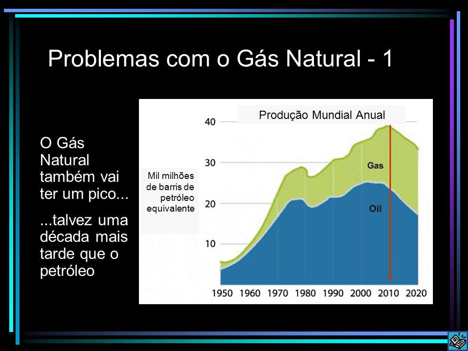 Problemas com o Gás Natural - 1 O Gás Natural também vai ter um pico...
