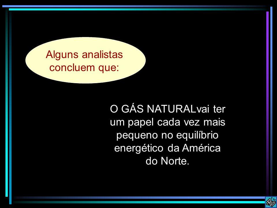 Alguns analistas concluem que: O GÁS NATURALvai ter um papel cada vez mais pequeno no equilíbrio energético da América do Norte.