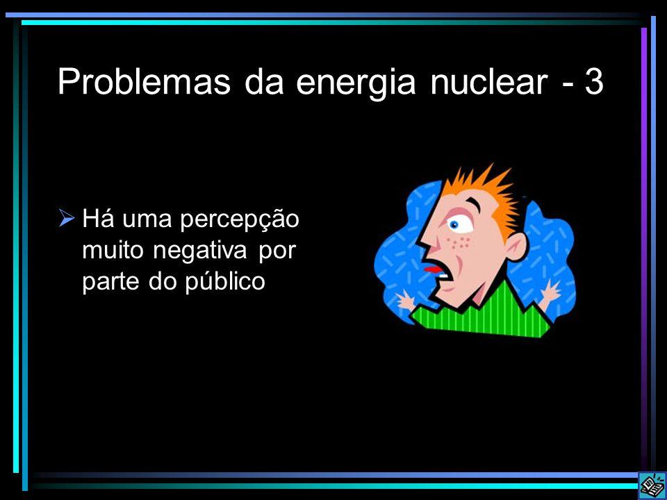 Problemas da energia nuclear - 3  Há uma percepção muito negativa por parte do público