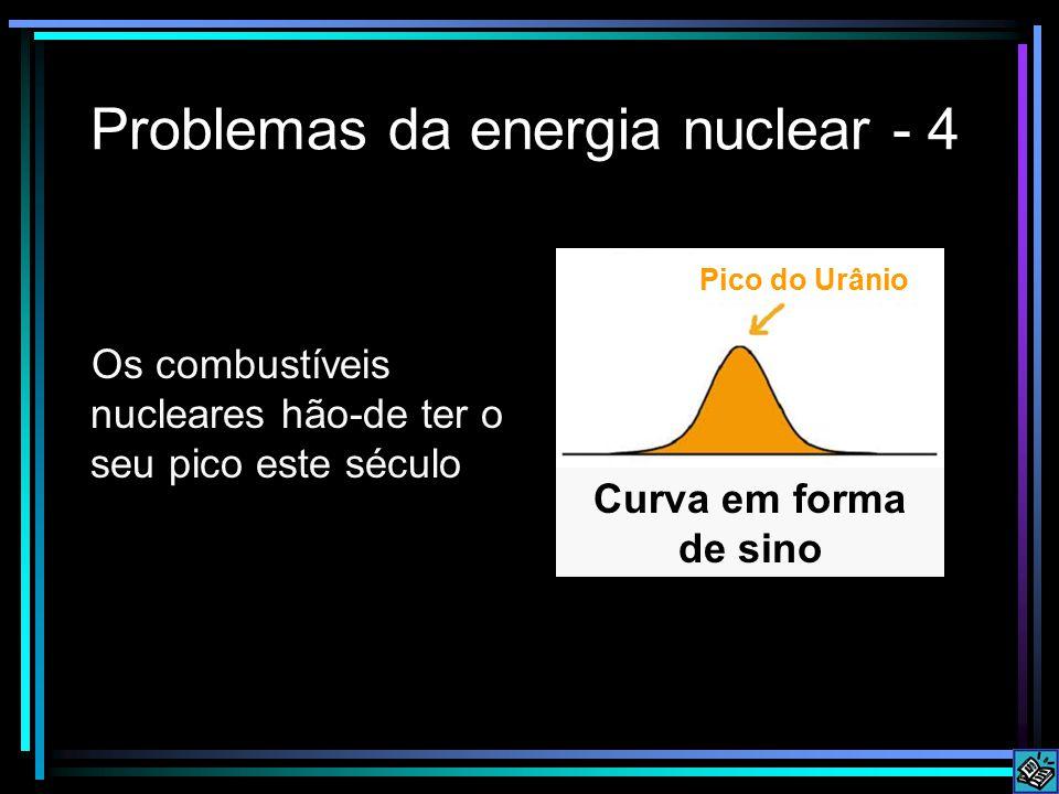 Problemas da energia nuclear - 4 Os combustíveis nucleares hão-de ter o seu pico este século Curva em forma de sino Pico do Urânio