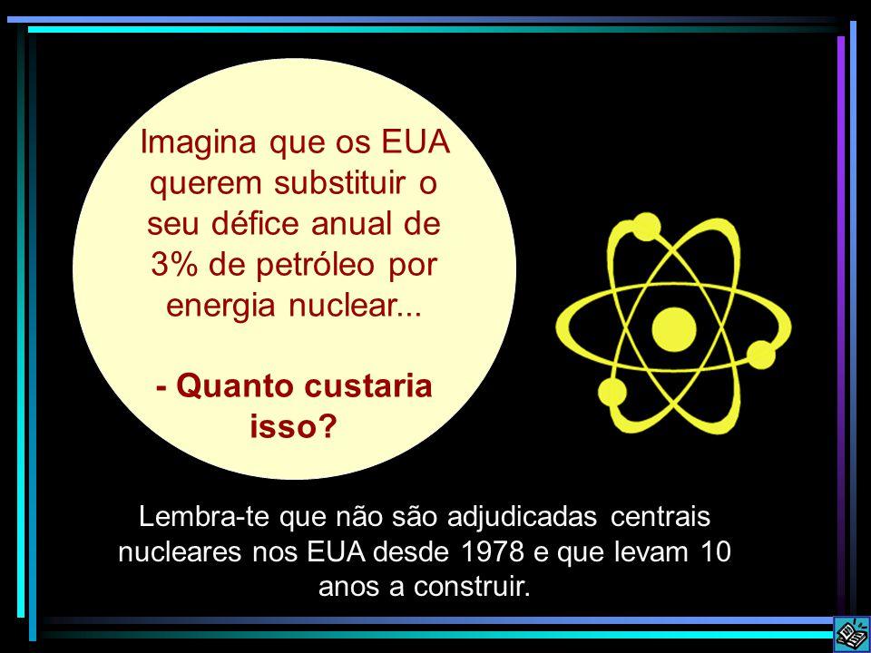 Suppose the US… Imagina que os EUA querem substituir o seu défice anual de 3% de petróleo por energia nuclear...
