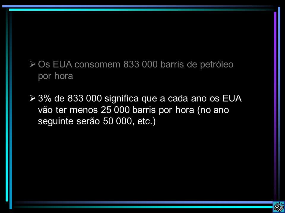  3% de 833 000 significa que a cada ano os EUA vão ter menos 25 000 barris por hora (no ano seguinte serão 50 000, etc.)