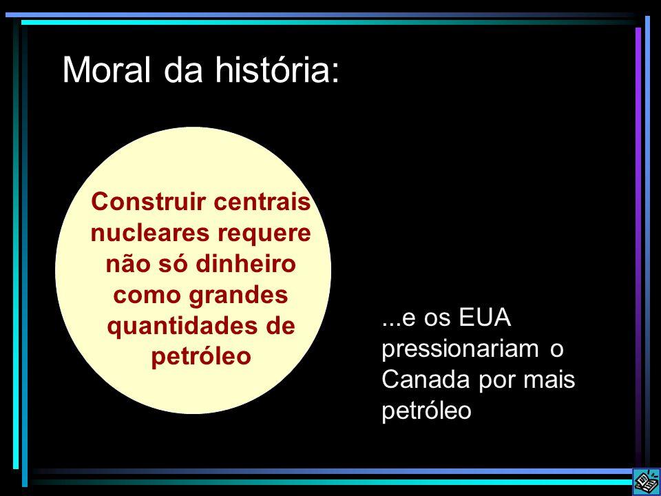 Moral da história: Construir centrais nucleares requere não só dinheiro como grandes quantidades de petróleo...e os EUA pressionariam o Canada por mais petróleo