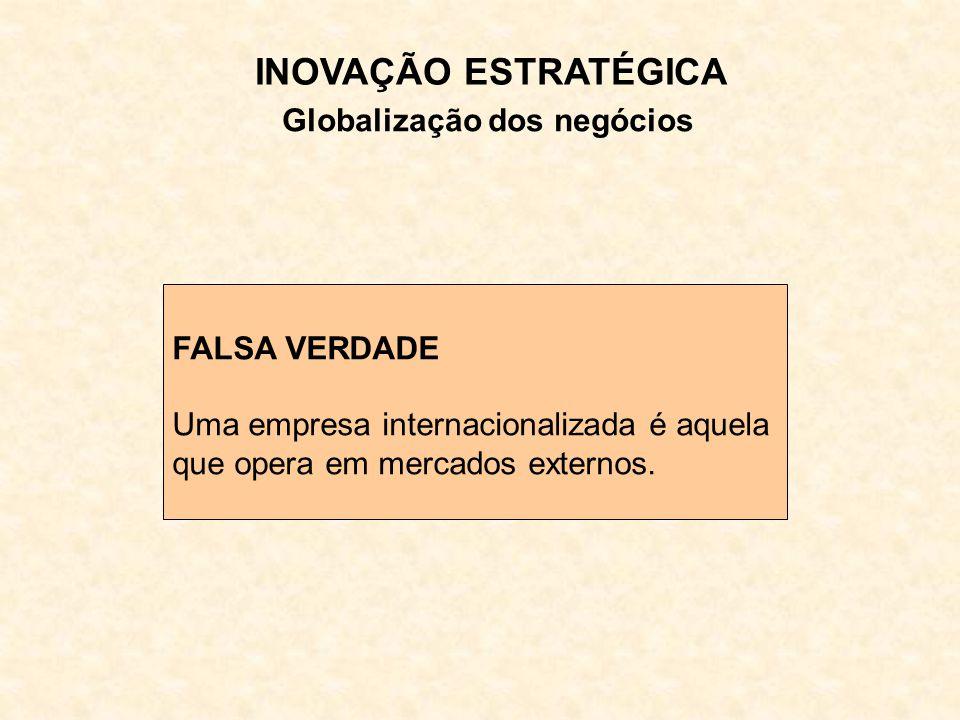 FALSA VERDADE Uma empresa internacionalizada é aquela que opera em mercados externos.
