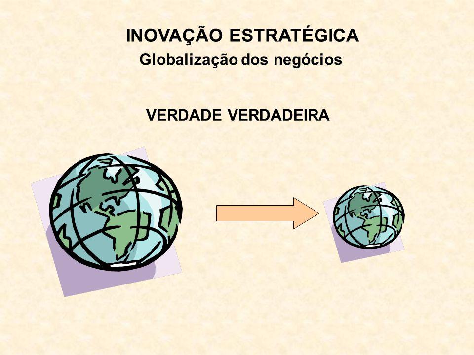 INOVAÇÃO ESTRATÉGICA Globalização dos negócios VERDADE VERDADEIRA