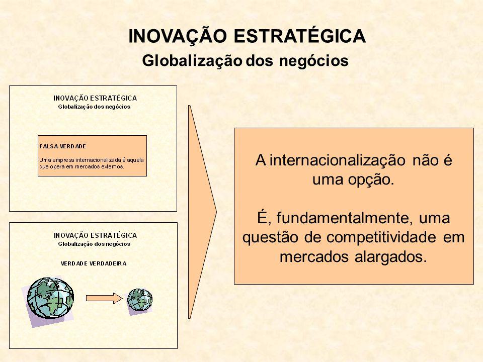 A internacionalização não é uma opção.