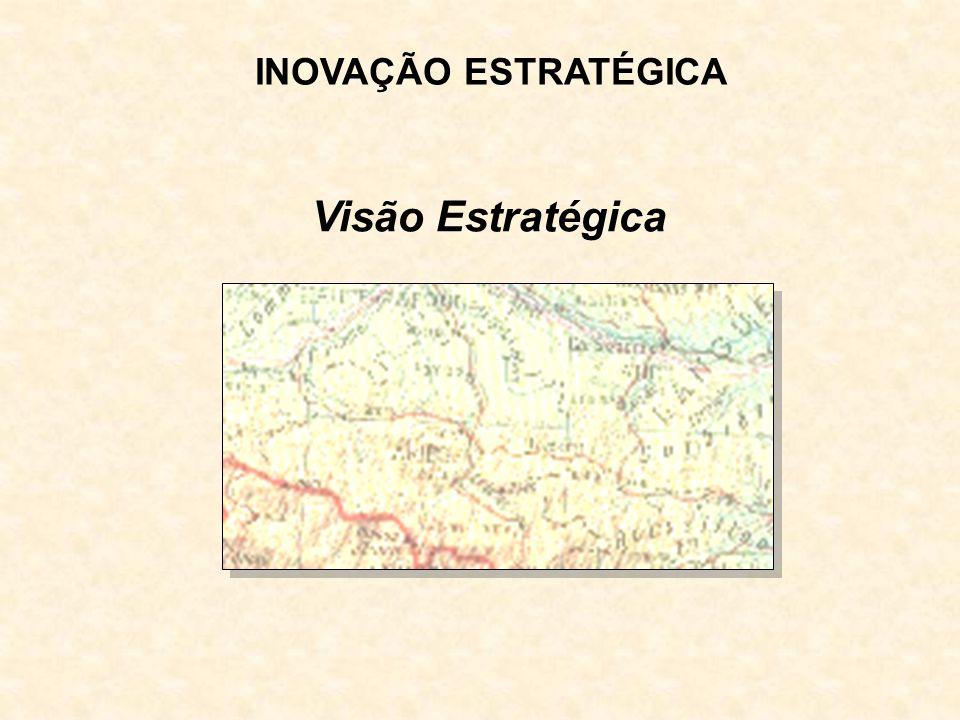 INOVAÇÃO ESTRATÉGICA Visão Estratégica