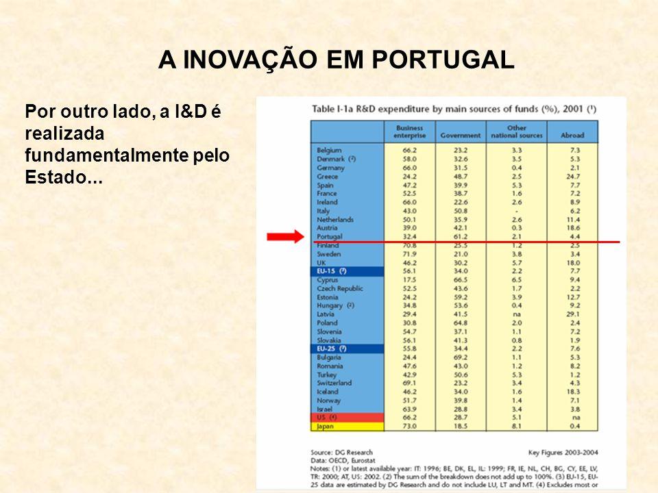 A INOVAÇÃO EM PORTUGAL... e, em especial, nas universidades.