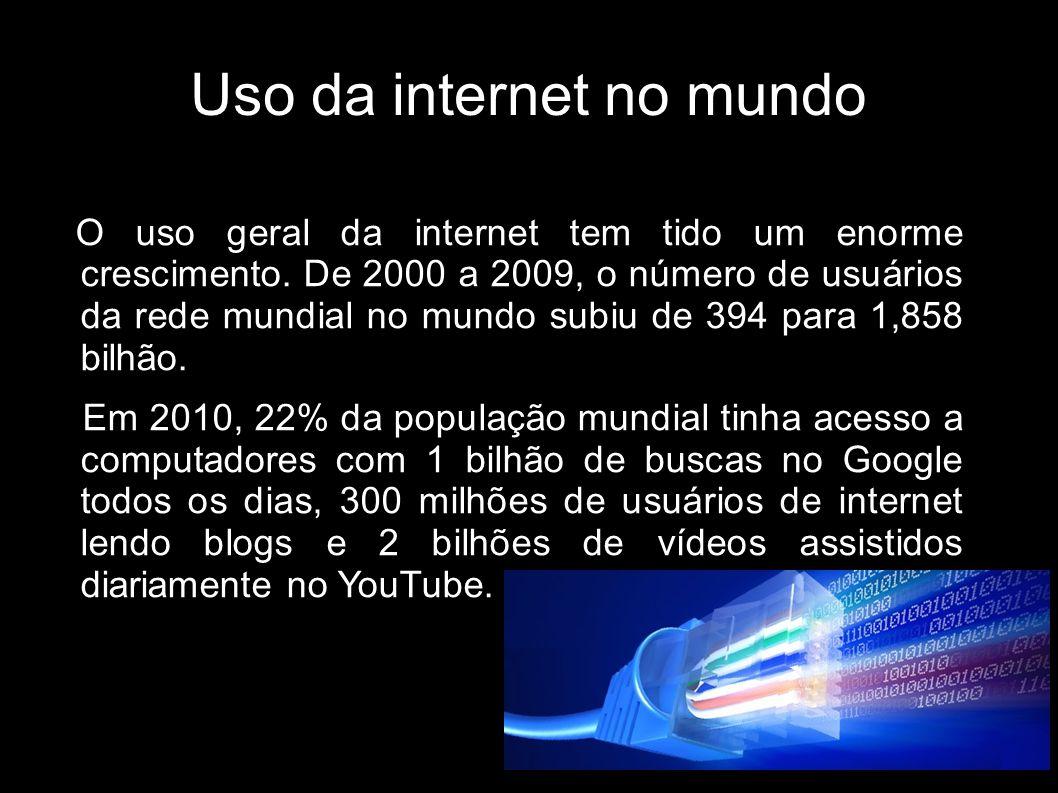 Uso da internet no mundo O uso geral da internet tem tido um enorme crescimento.